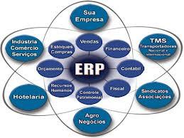 ERP e modular